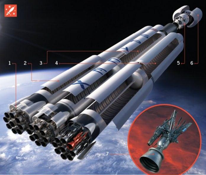 El manifiesto interplanetario de Elon Musk